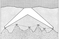 Troposcatter-teknikken