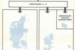 Hæren 1972
