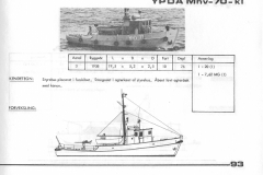 MHV 70-klassen