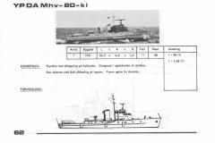 MHV 80-klassen