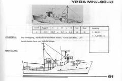 MHV 90-klassen