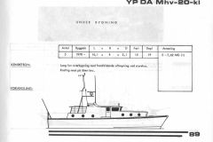 MHV 20-klassen