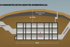BALTAP bunker